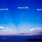 Месторасположение кометы Panstarrs на небосводе в дни марта 2013 года. © | NASA