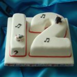12th Birthday cake with numerals